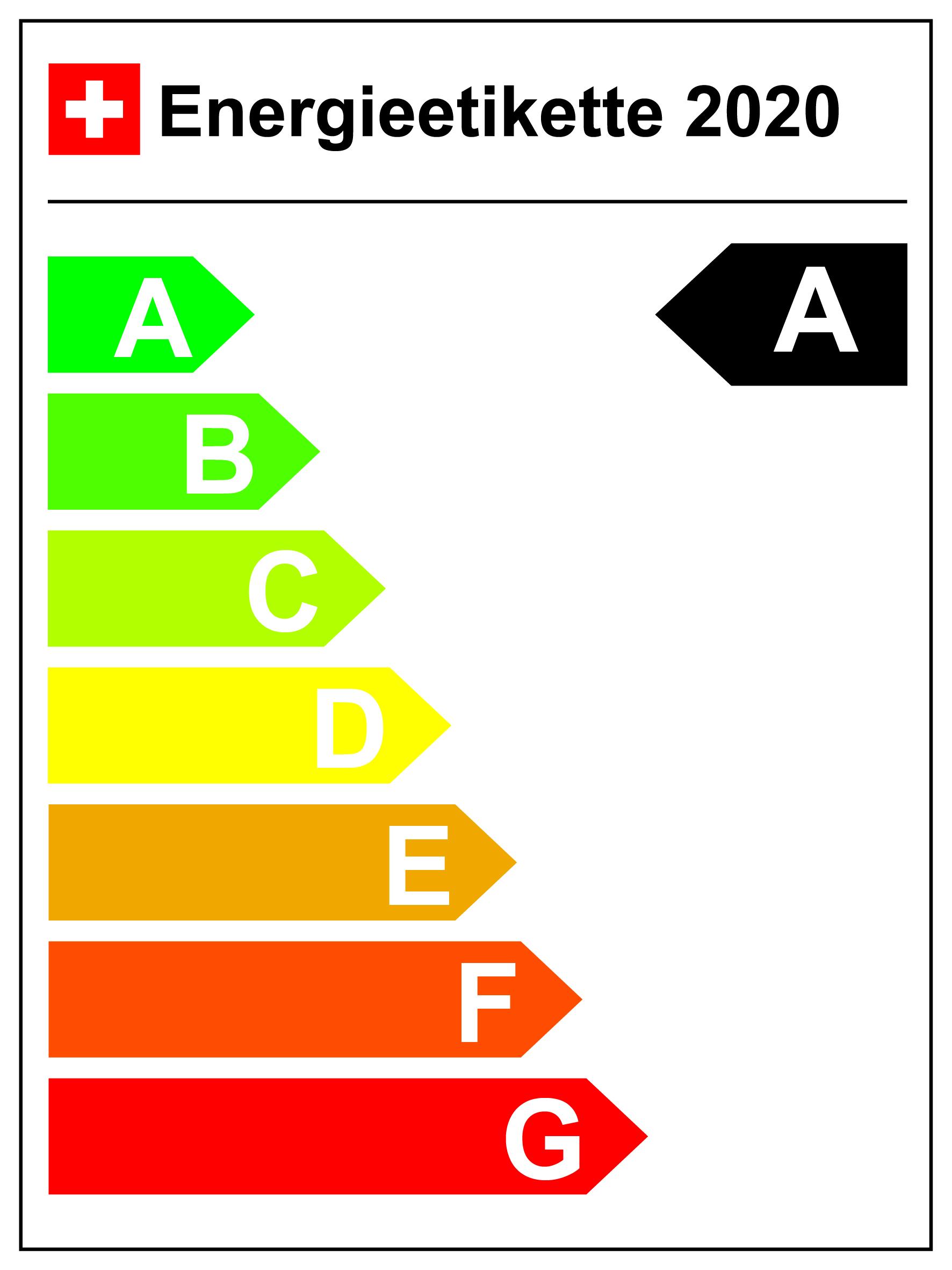 Anpassung der Energieetikette für Neuwagen ab 1. Januar 2020